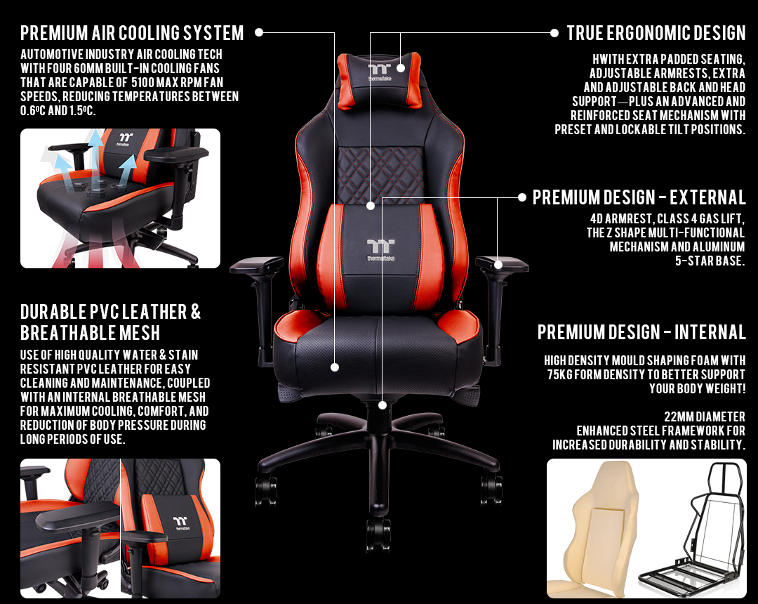 cooled office chair. FIVE FAN BLADE DESIGN FOR OPTIMAL COOLING Cooled Office Chair